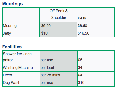 Mallacoota Foreshore Holiday Park rates